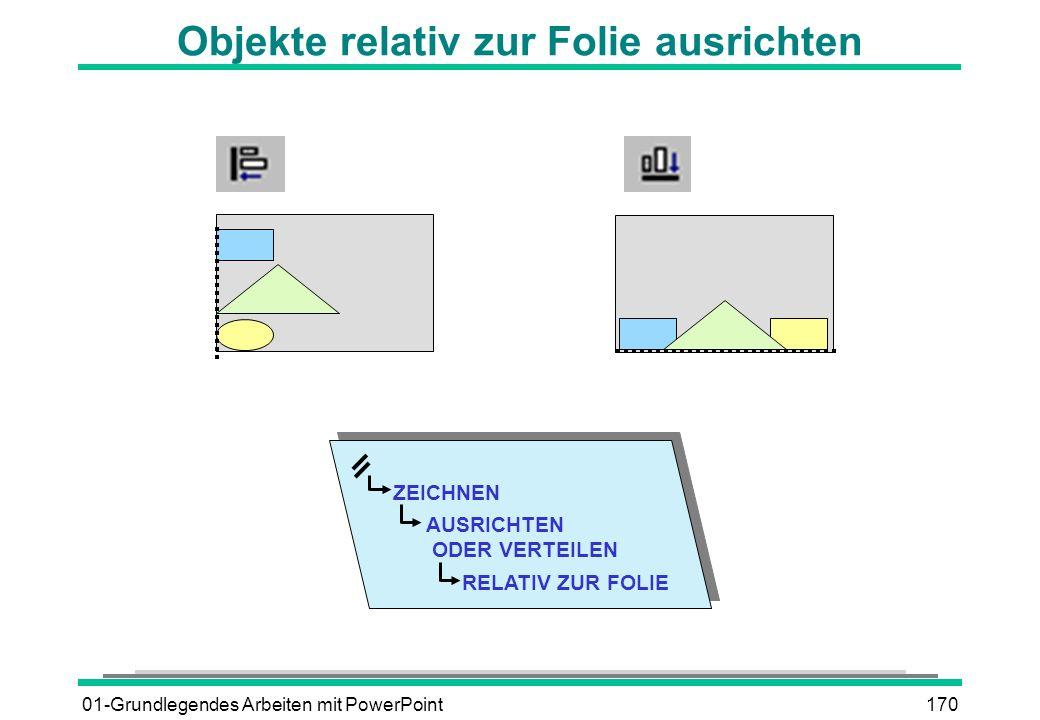 01-Grundlegendes Arbeiten mit PowerPoint170 Objekte relativ zur Folie ausrichten ZEICHNEN AUSRICHTEN ODER VERTEILEN RELATIV ZUR FOLIE