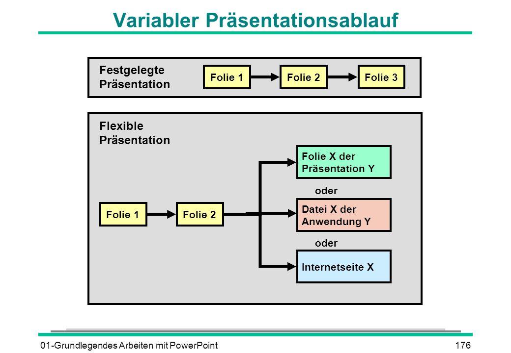01-Grundlegendes Arbeiten mit PowerPoint176 Variabler Präsentationsablauf Folie 1 Folie 2 Folie 3 Festgelegte Präsentation Folie X der Präsentation Y