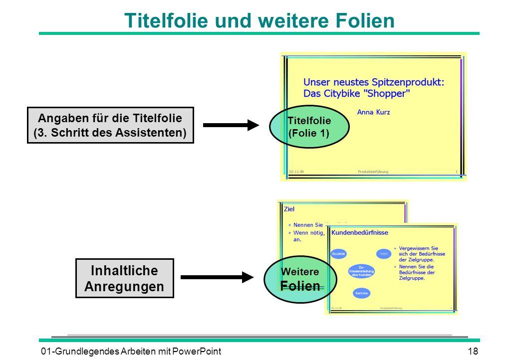 01-Grundlegendes Arbeiten mit PowerPoint18 Titelfolie (Folie 1) Weitere Folien Angaben für die Titelfolie (3. Schritt des Assistenten) Inhaltliche Anr