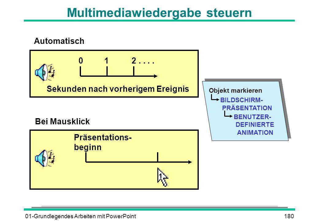 01-Grundlegendes Arbeiten mit PowerPoint180 Multimediawiedergabe steuern Bei Mausklick Automatisch Sekunden nach vorherigem Ereignis 1 20.. Präsentati
