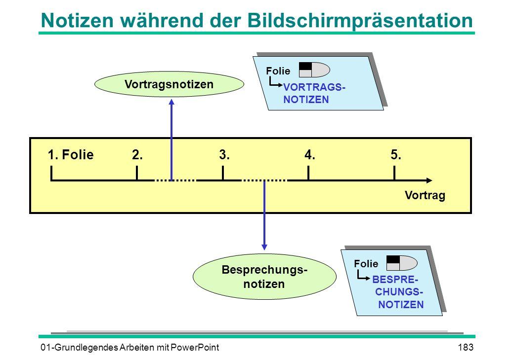 01-Grundlegendes Arbeiten mit PowerPoint183 Notizen während der Bildschirmpräsentation 2. 3.1. Folie4.5. Vortragsnotizen Besprechungs- notizen Folie V