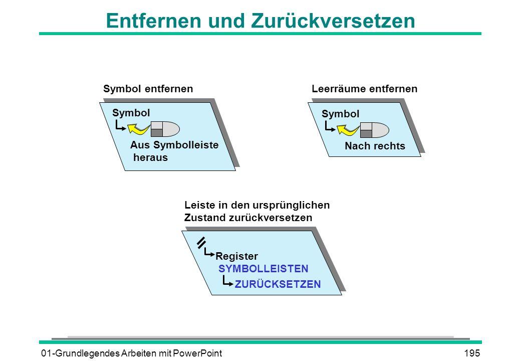 01-Grundlegendes Arbeiten mit PowerPoint195 Entfernen und Zurückversetzen Register SYMBOLLEISTEN ZURÜCKSETZEN Leiste in den ursprünglichen Zustand zur