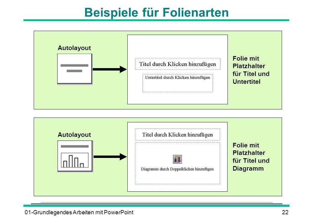 01-Grundlegendes Arbeiten mit PowerPoint22 Beispiele für Folienarten Folie mit Platzhalter für Titel und Untertitel Folie mit Platzhalter für Titel un