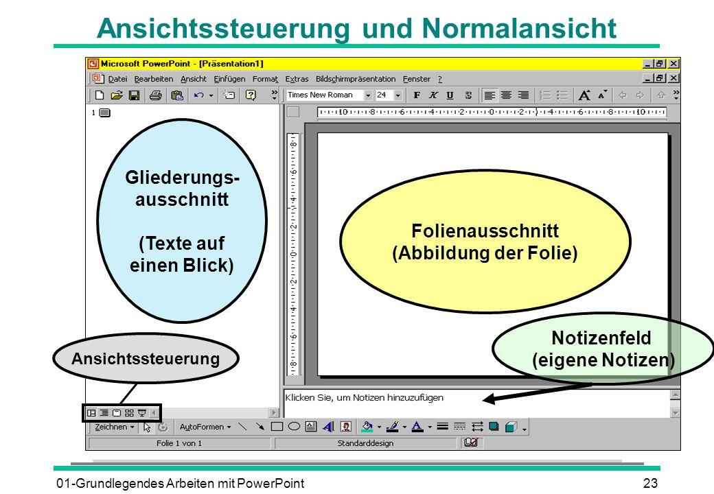 01-Grundlegendes Arbeiten mit PowerPoint23 Ansichtssteuerung und Normalansicht Gliederungs- ausschnitt (Texte auf einen Blick) Folienausschnitt (Abbil