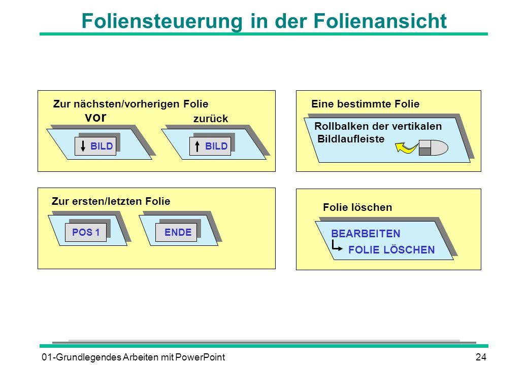01-Grundlegendes Arbeiten mit PowerPoint24 Foliensteuerung in der Folienansicht Zur nächsten/vorherigen Folie vor BILD zurück Rollbalken der vertikale