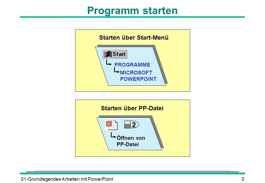 01-Grundlegendes Arbeiten mit PowerPoint3 Programm starten PROGRAMME MICROSOFT POWERPOINT Starten über Start-Menü Starten über PP-Datei Öffnen von PP-