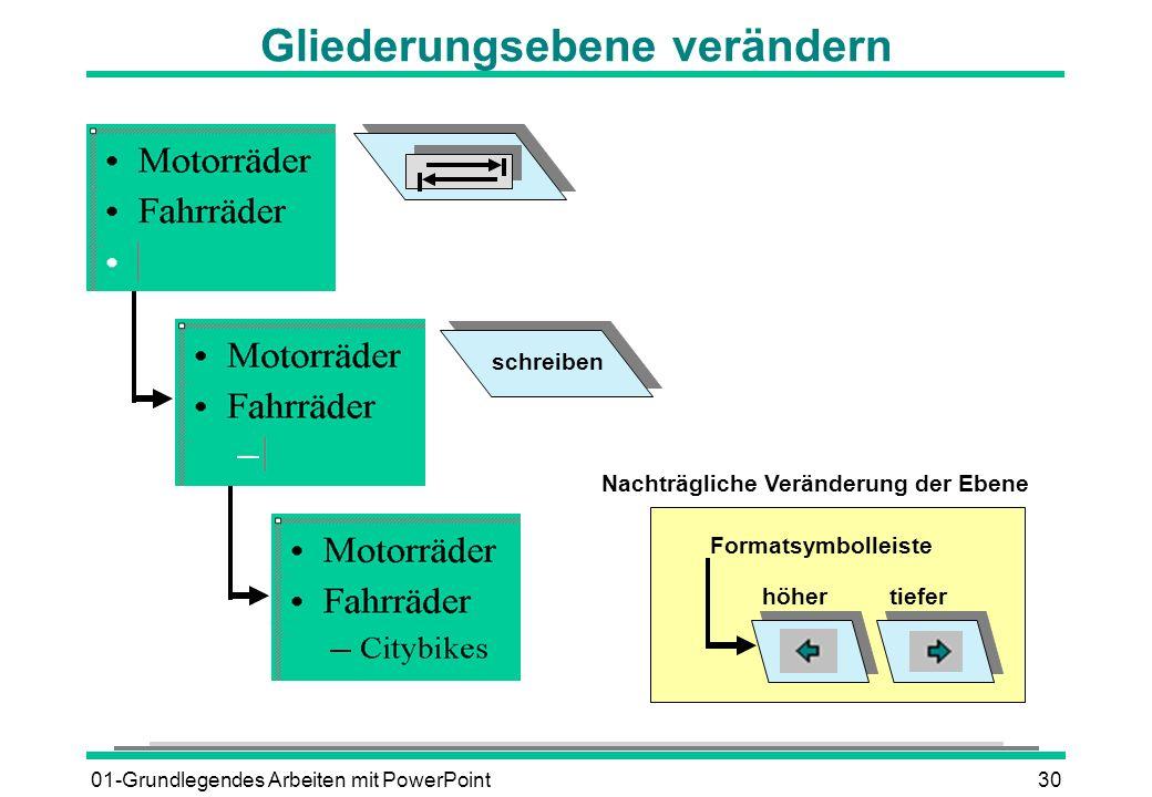 01-Grundlegendes Arbeiten mit PowerPoint30 Gliederungsebene verändern schreiben Formatsymbolleiste Nachträgliche Veränderung der Ebene höhertiefer