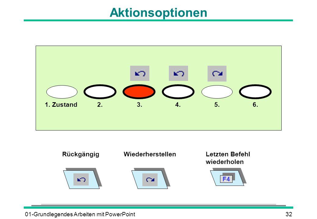 01-Grundlegendes Arbeiten mit PowerPoint32 Aktionsoptionen 1. Zustand2. 3. 4.5.6. RückgängigWiederherstellen Letzten Befehl wiederholen F4