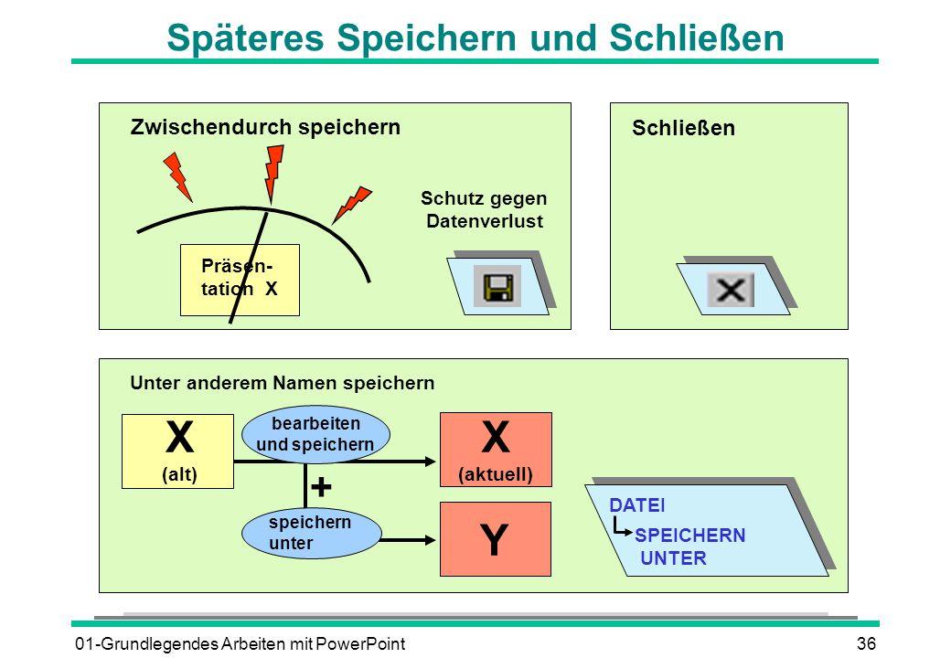 01-Grundlegendes Arbeiten mit PowerPoint36 Späteres Speichern und Schließen Schließen Zwischendurch speichern Präsen- tation X Schutz gegen Datenverlu
