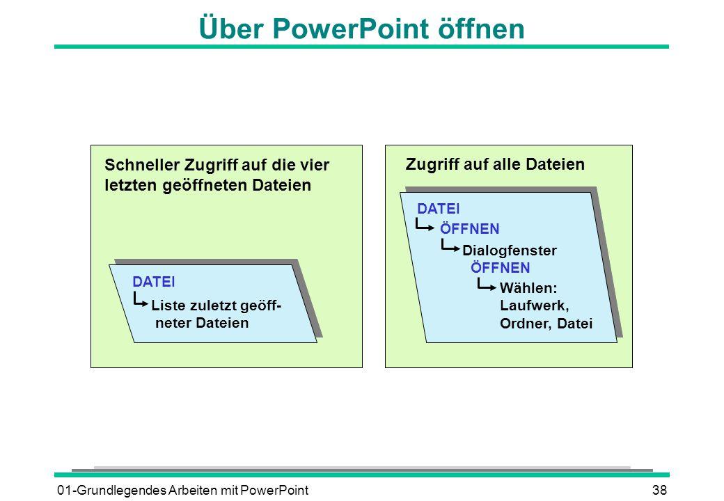 01-Grundlegendes Arbeiten mit PowerPoint38 Über PowerPoint öffnen DATEI Liste zuletzt geöff- neter Dateien Schneller Zugriff auf die vier letzten geöf