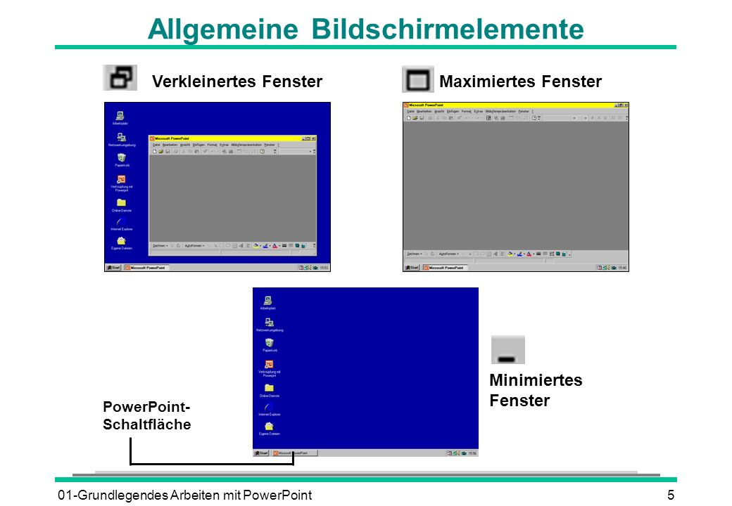 01-Grundlegendes Arbeiten mit PowerPoint5 Allgemeine Bildschirmelemente Minimiertes Fenster Maximiertes FensterVerkleinertes Fenster PowerPoint- Schal