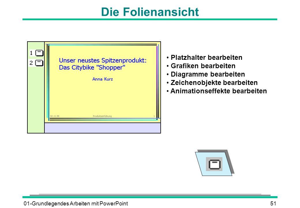01-Grundlegendes Arbeiten mit PowerPoint51 Die Folienansicht Platzhalter bearbeiten Grafiken bearbeiten Diagramme bearbeiten Zeichenobjekte bearbeiten