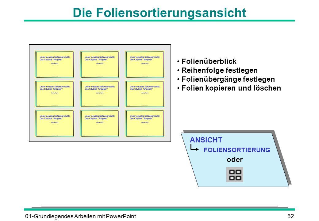 01-Grundlegendes Arbeiten mit PowerPoint52 ANSICHT FOLIENSORTIERUNG oder Die Foliensortierungsansicht Folienüberblick Reihenfolge festlegen Folienüber