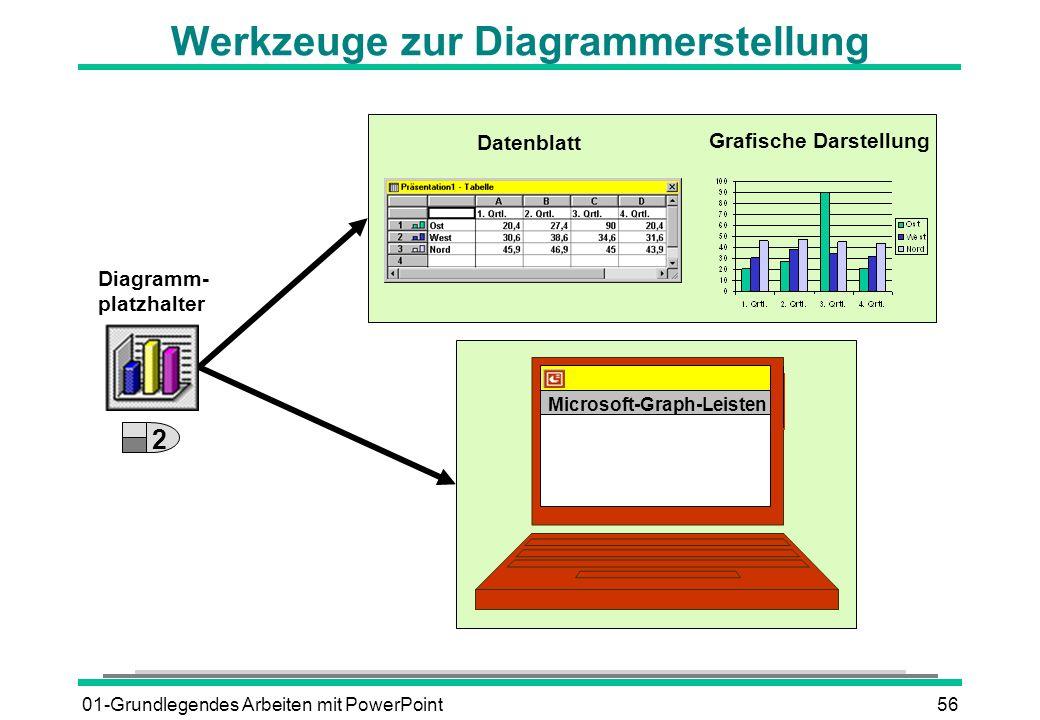 01-Grundlegendes Arbeiten mit PowerPoint56 Werkzeuge zur Diagrammerstellung Datenblatt Grafische Darstellung Microsoft-Graph-Leisten Diagramm- platzha