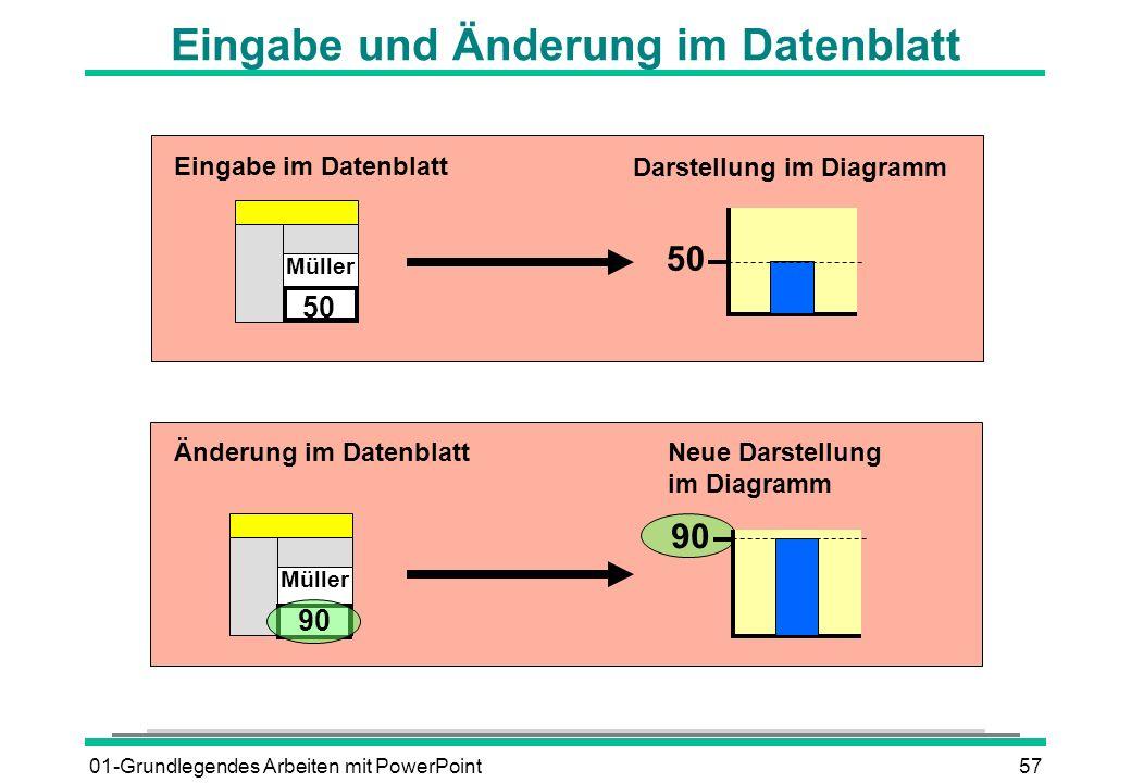 01-Grundlegendes Arbeiten mit PowerPoint57 Eingabe und Änderung im Datenblatt Müller 50 Eingabe im Datenblatt Darstellung im Diagramm Änderung im Date