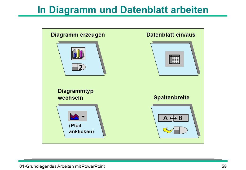 01-Grundlegendes Arbeiten mit PowerPoint58 In Diagramm und Datenblatt arbeiten Diagramm erzeugenDatenblatt ein/aus Spaltenbreite (Pfeil anklicken) Dia