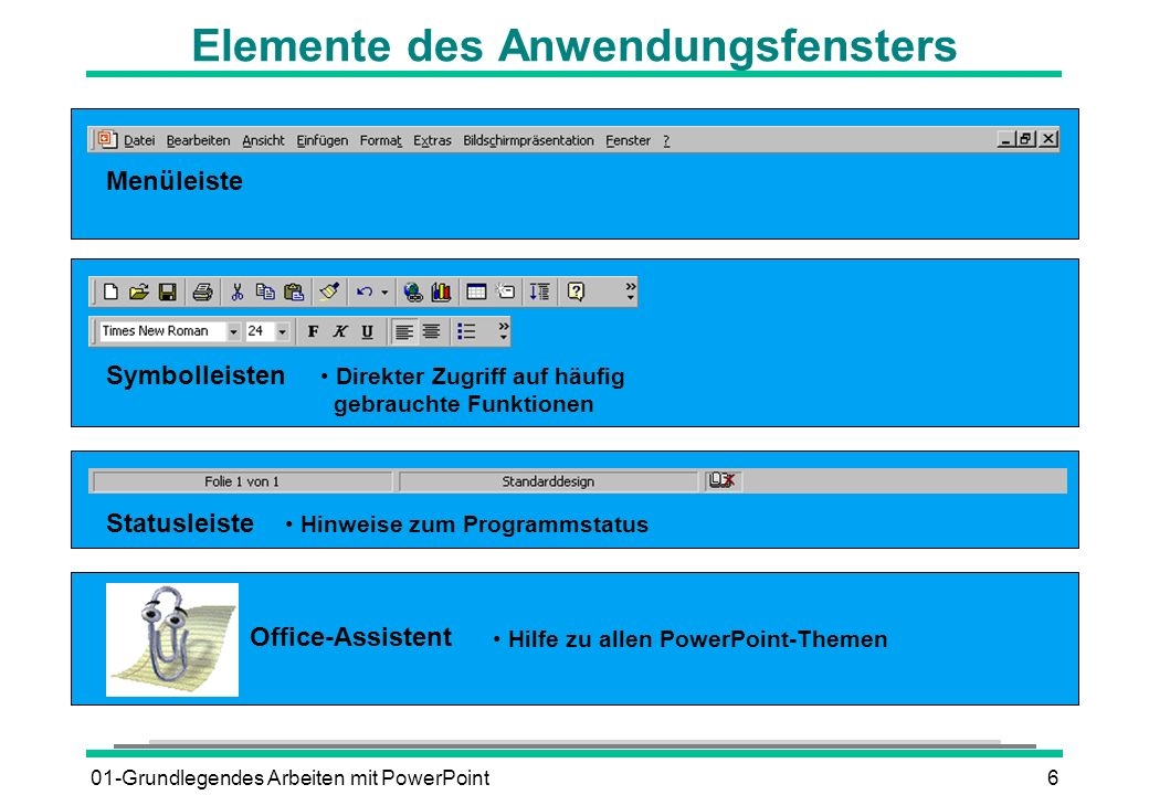 01-Grundlegendes Arbeiten mit PowerPoint6 Elemente des Anwendungsfensters Menüleiste Symbolleisten Statusleiste Office-Assistent Hilfe zu allen PowerP