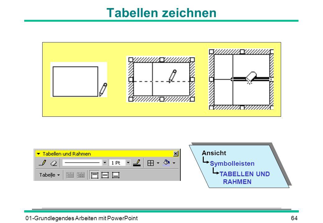 01-Grundlegendes Arbeiten mit PowerPoint64 Tabellen zeichnen Symbolleisten Ansicht TABELLEN UND RAHMEN