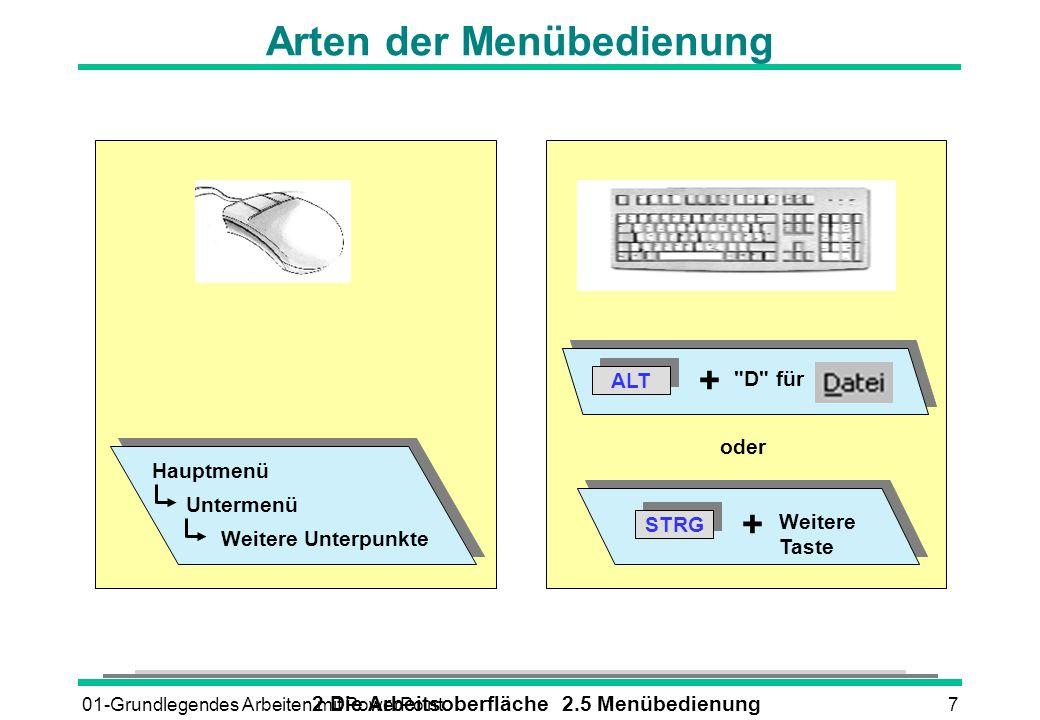 01-Grundlegendes Arbeiten mit PowerPoint7 Arten der Menübedienung 2 Die Arbeitsoberfläche 2.5 Menübedienung Hauptmenü Untermenü Weitere Unterpunkte AL
