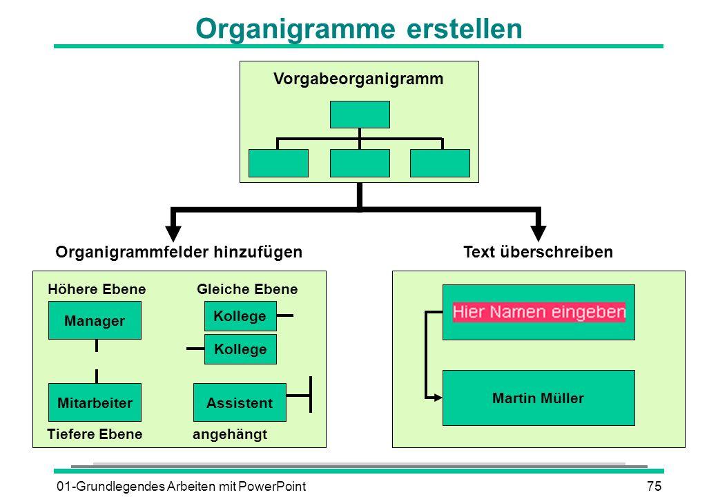01-Grundlegendes Arbeiten mit PowerPoint75 Organigramme erstellen Kollege Tiefere Ebene Gleiche Ebene angehängt Höhere Ebene Mitarbeiter Martin Müller