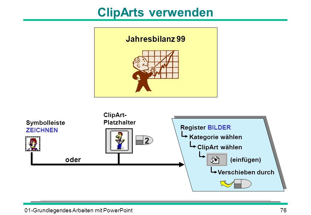 01-Grundlegendes Arbeiten mit PowerPoint76 ClipArts verwenden Jahresbilanz 99 Kategorie wählen ClipArt wählen (einfügen) Verschieben durch Register BI