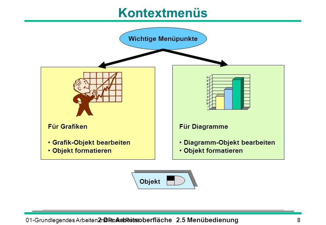 01-Grundlegendes Arbeiten mit PowerPoint8 Kontextmenüs 2 Die Arbeitsoberfläche 2.5 Menübedienung Für Diagramme Diagramm-Objekt bearbeiten Objekt forma