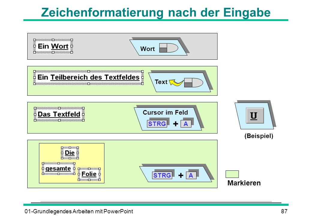 01-Grundlegendes Arbeiten mit PowerPoint87 Zeichenformatierung nach der Eingabe Wort Text STRG A A + A A + Cursor im Feld (Beispiel) Markieren