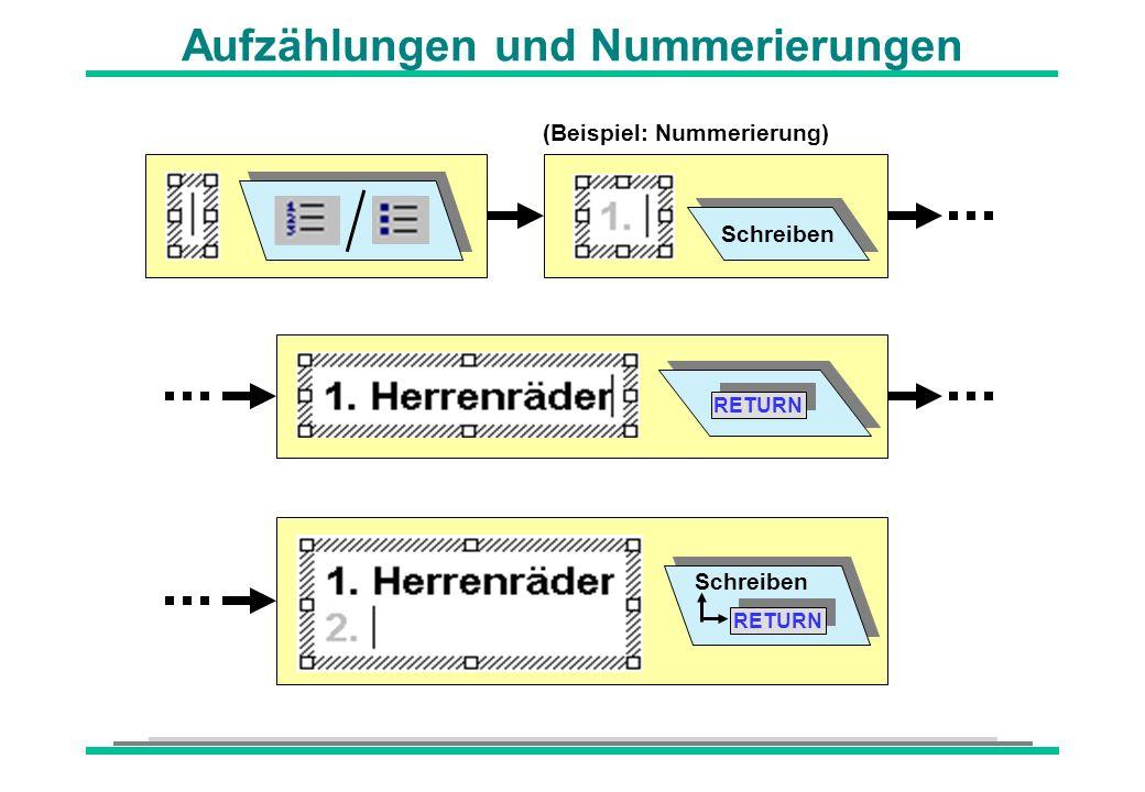 Aufzählungen und Nummerierungen Schreiben RETURN Schreiben (Beispiel: Nummerierung)