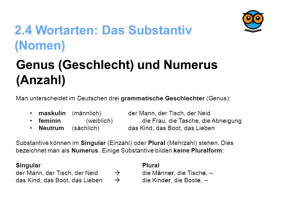 2.4 Wortarten: Das Substantiv (Nomen) Genus (Geschlecht) und Numerus (Anzahl) Man unterscheidet im Deutschen drei grammatische Geschlechter (Genus): m