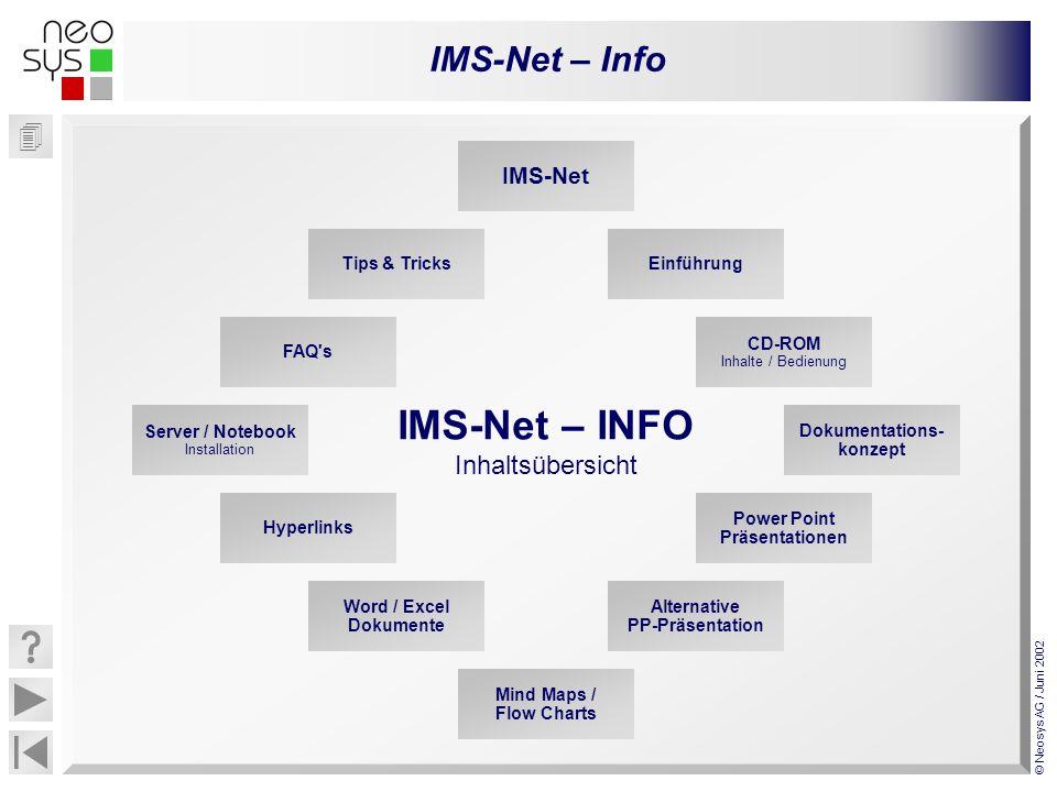 IMS-Net – Info © Neosys AG / Juni 2002 CD-ROM Inhalte / Bedienung Mind Maps / Flow Charts Tips & Tricks Server / Notebook Installation Dokumentations-
