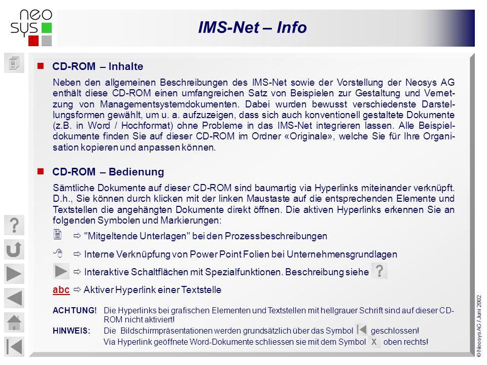 IMS-Net – Info © Neosys AG / Juni 2002 CD-ROM – Inhalte Neben den allgemeinen Beschreibungen des IMS-Net sowie der Vorstellung der Neosys AG enthält d