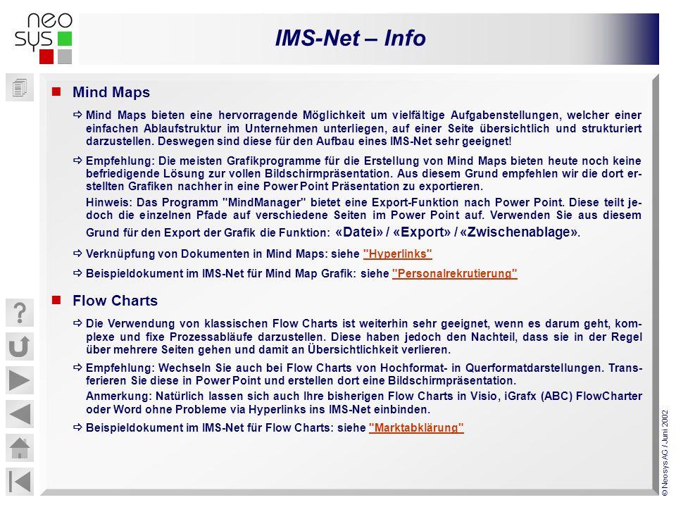 IMS-Net – Info © Neosys AG / Juni 2002 Mind Maps Mind Maps bieten eine hervorragende Möglichkeit um vielfältige Aufgabenstellungen, welcher einer einf