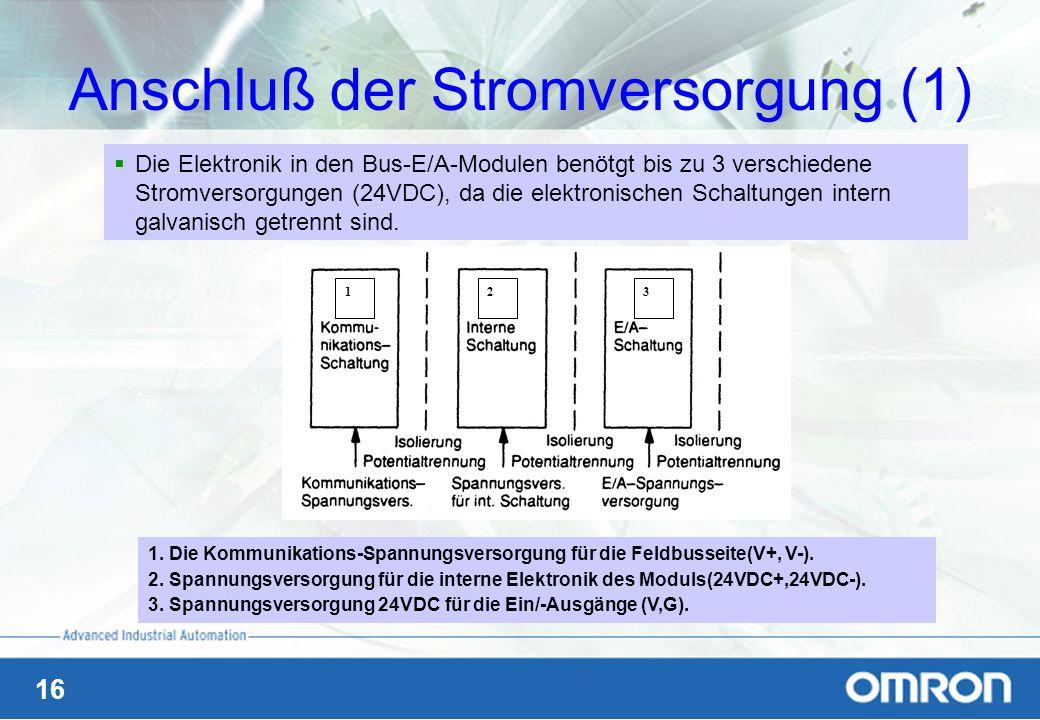 16 Anschluß der Stromversorgung (1) Die Elektronik in den Bus-E/A-Modulen benötgt bis zu 3 verschiedene Stromversorgungen (24VDC), da die elektronisch