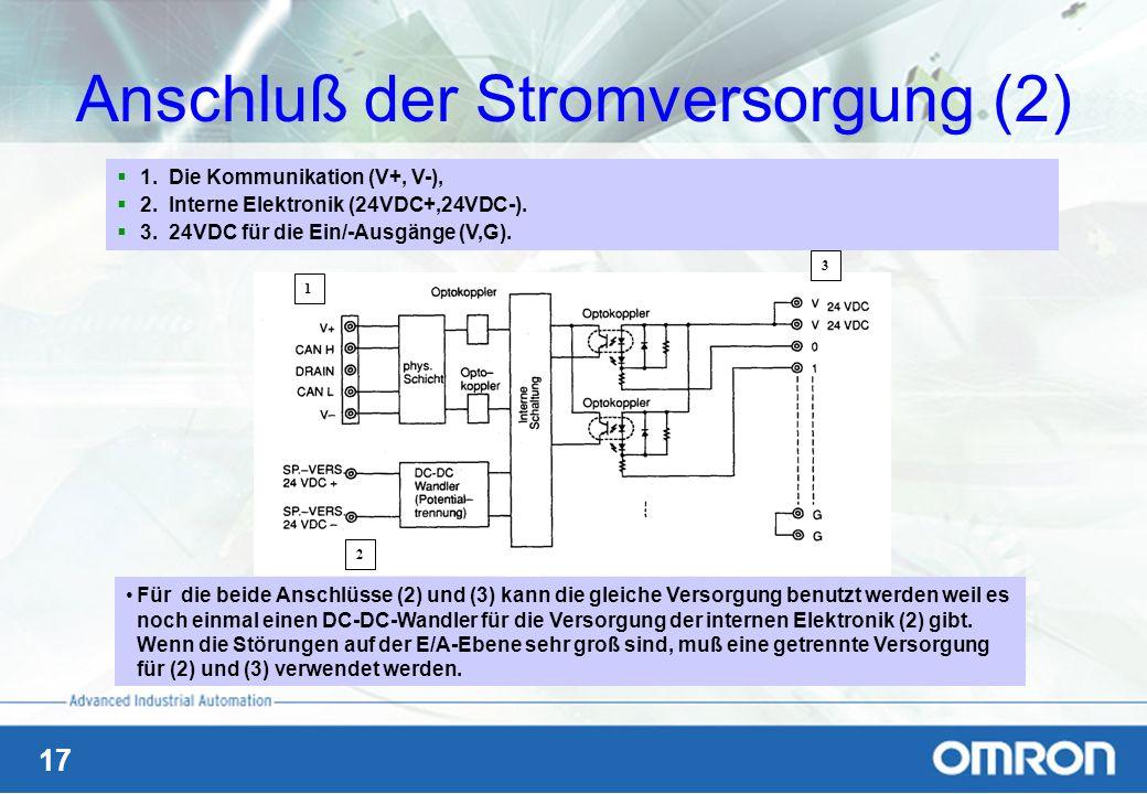 17 Anschluß der Stromversorgung (2) 1. Die Kommunikation (V+, V-), 2. Interne Elektronik (24VDC+,24VDC-). 3. 24VDC für die Ein/-Ausgänge (V,G). Für di