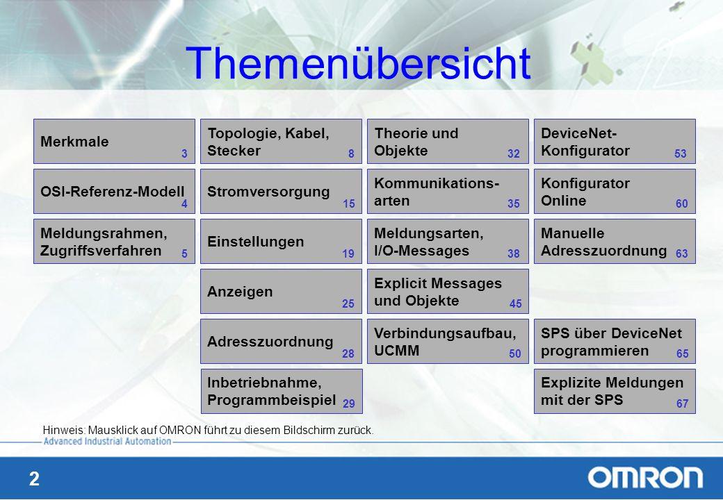 2 Themenübersicht Anzeigen DeviceNet- Konfigurator OSI-Referenz-Modell Einstellungen Adresszuordnung Topologie, Kabel, Stecker Stromversorgung Merkmal