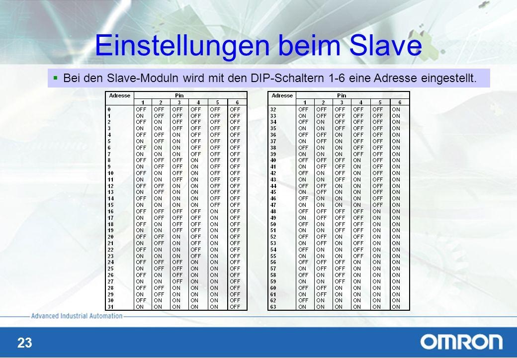 23 Einstellungen beim Slave Bei den Slave-Moduln wird mit den DIP-Schaltern 1-6 eine Adresse eingestellt.
