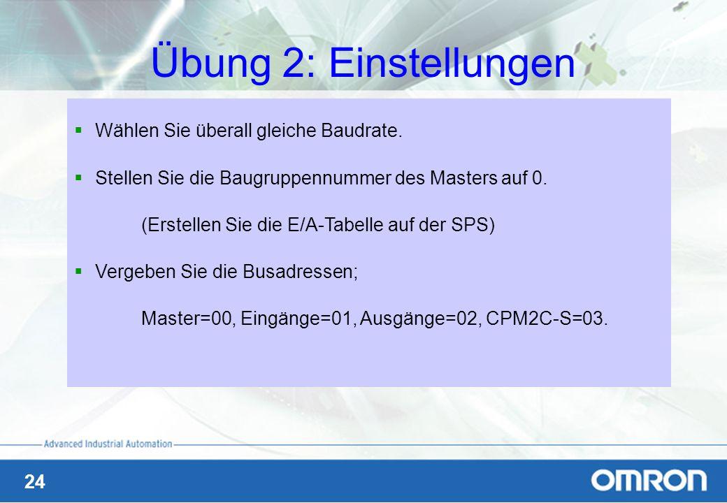 24 Übung 2: Einstellungen Wählen Sie überall gleiche Baudrate. Stellen Sie die Baugruppennummer des Masters auf 0. (Erstellen Sie die E/A-Tabelle auf