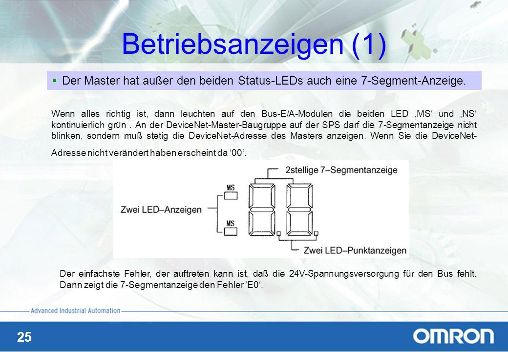 25 Betriebsanzeigen (1) Der Master hat außer den beiden Status-LEDs auch eine 7-Segment-Anzeige. Wenn alles richtig ist, dann leuchten auf den Bus-E/A