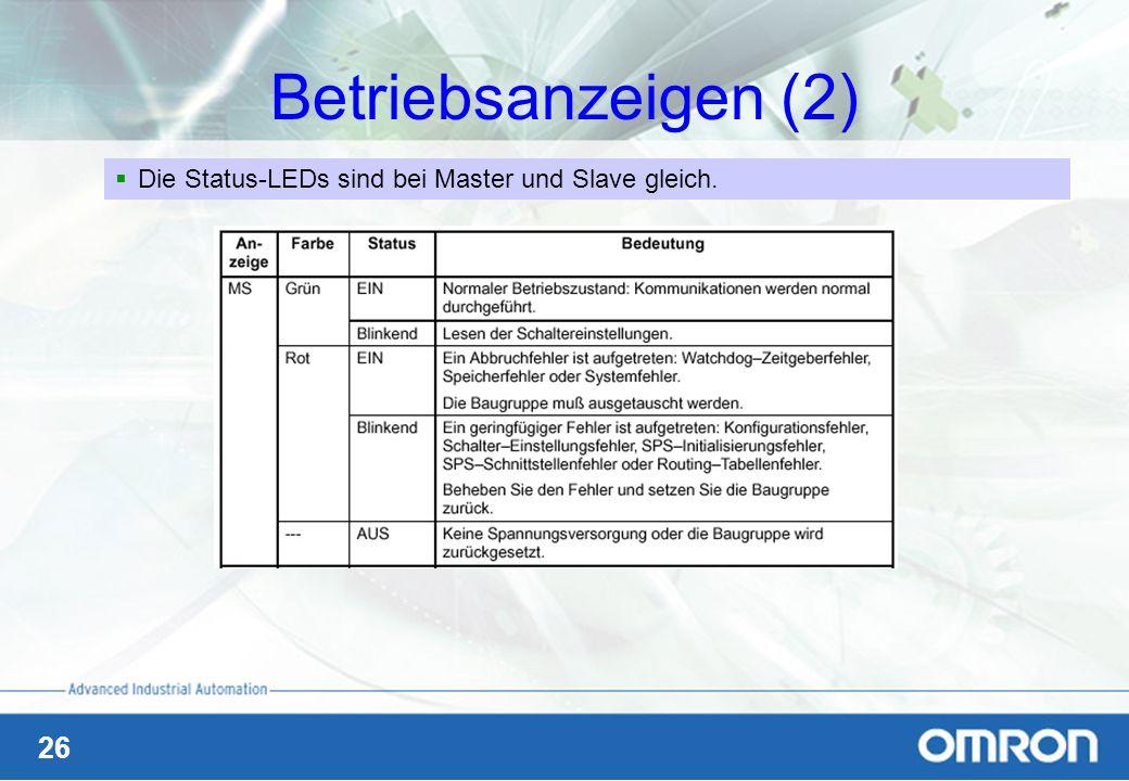 26 Die Status-LEDs sind bei Master und Slave gleich. Betriebsanzeigen (2)
