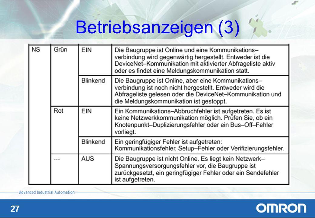27 Betriebsanzeigen (3)