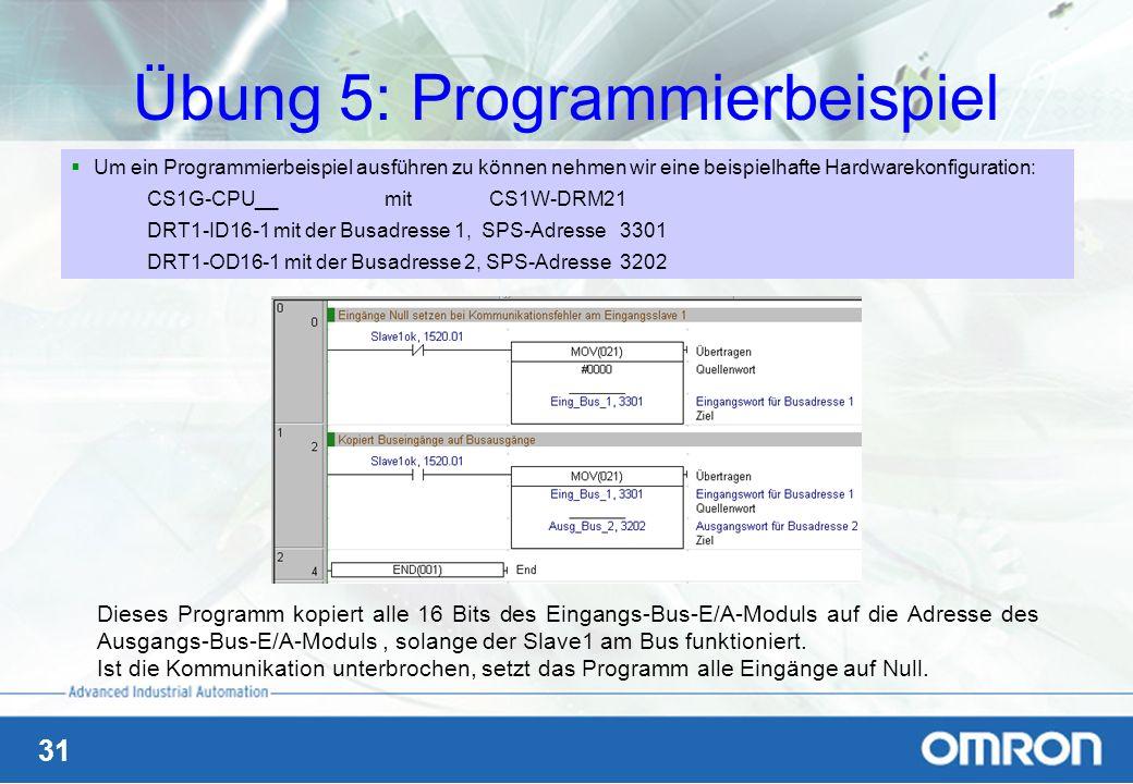 31 Übung 5: Programmierbeispiel Um ein Programmierbeispiel ausführen zu können nehmen wir eine beispielhafte Hardwarekonfiguration: CS1G-CPU__ mit CS1