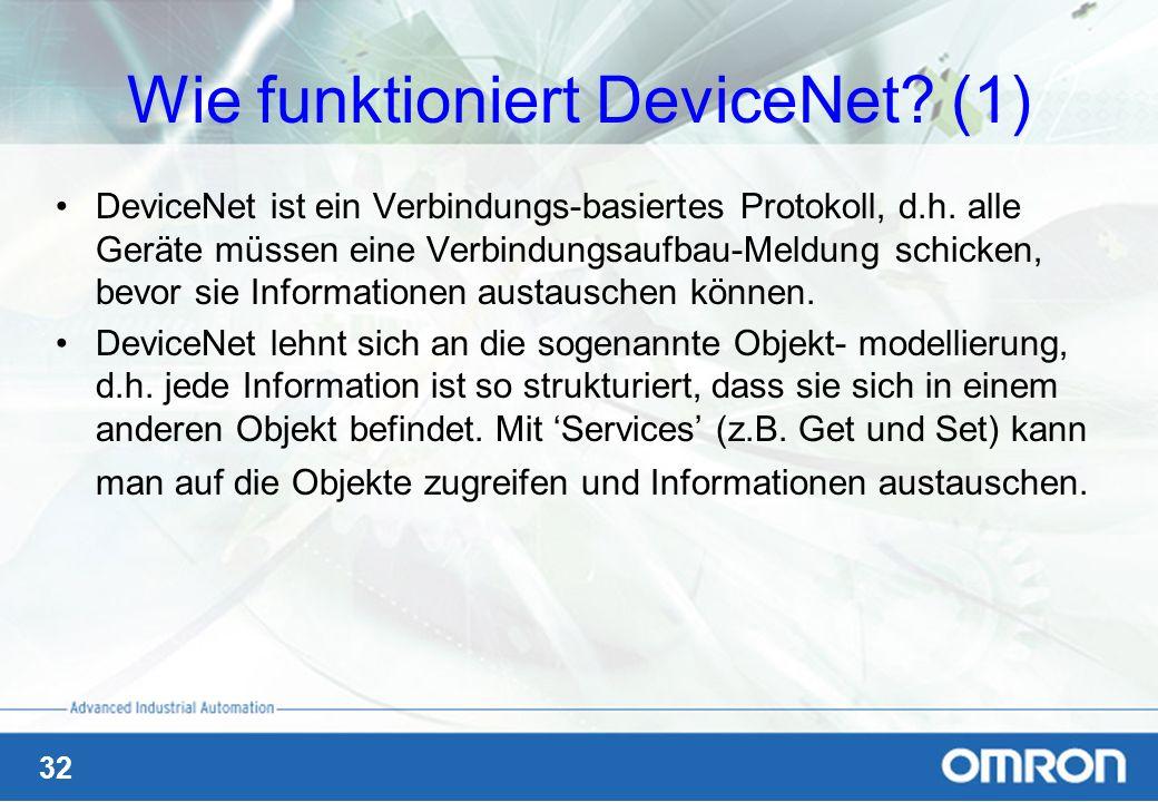 32 Wie funktioniert DeviceNet? (1) DeviceNet ist ein Verbindungs-basiertes Protokoll, d.h. alle Geräte müssen eine Verbindungsaufbau-Meldung schicken,