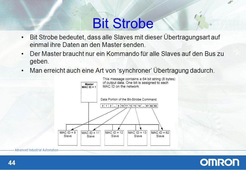44 Bit Strobe Bit Strobe bedeutet, dass alle Slaves mit dieser Übertragungsart auf einmal ihre Daten an den Master senden. Der Master braucht nur ein