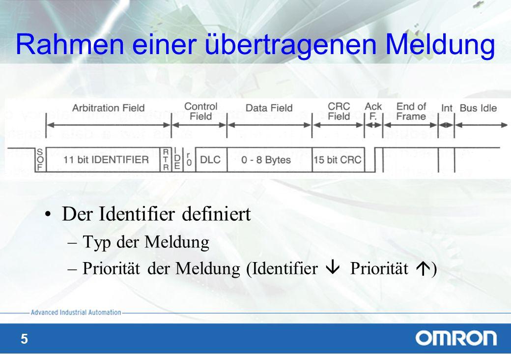 6 Meldungs-Übertragung Jeder Teilnehmer kann jede Meldung empfangen Das Meldungsfilter legt fest, welche Meldung akzeptiert wird