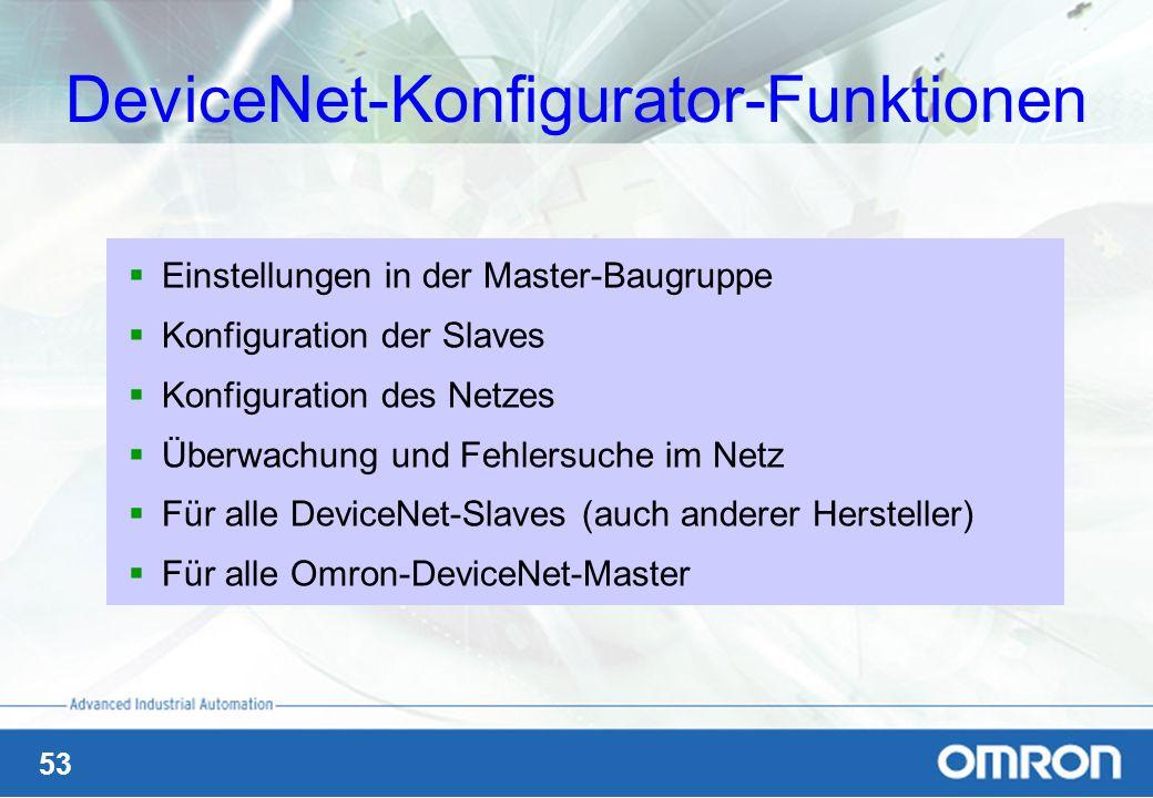 53 DeviceNet-Konfigurator-Funktionen Einstellungen in der Master-Baugruppe Konfiguration der Slaves Konfiguration des Netzes Überwachung und Fehlersuc
