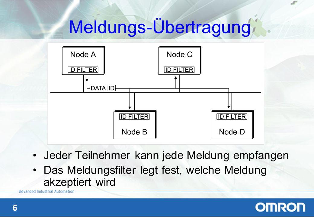 57 Übung 7: DeviceNet-Geräte registrieren Am einfachsten mit Assistenten (Wizard): Den Master selektieren Device / Parameter / Wizard oder Alle Fragen mit JA, Weiter, und OK beantworten.