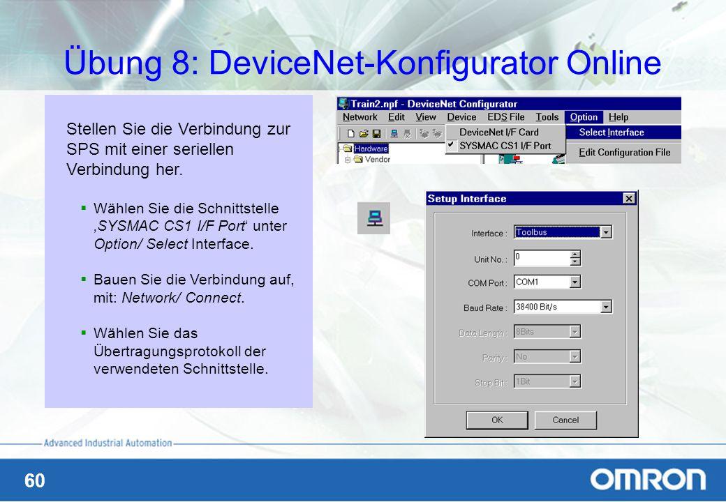 60 Übung 8: DeviceNet-Konfigurator Online Stellen Sie die Verbindung zur SPS mit einer seriellen Verbindung her. Wählen Sie die SchnittstelleSYSMAC CS