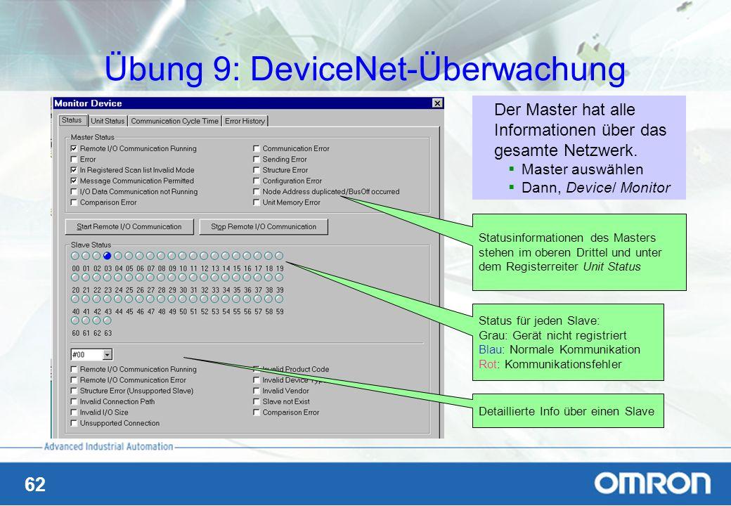 62 Übung 9: DeviceNet-Überwachung Der Master hat alle Informationen über das gesamte Netzwerk. Master auswählen Dann, Device/ Monitor Statusinformatio