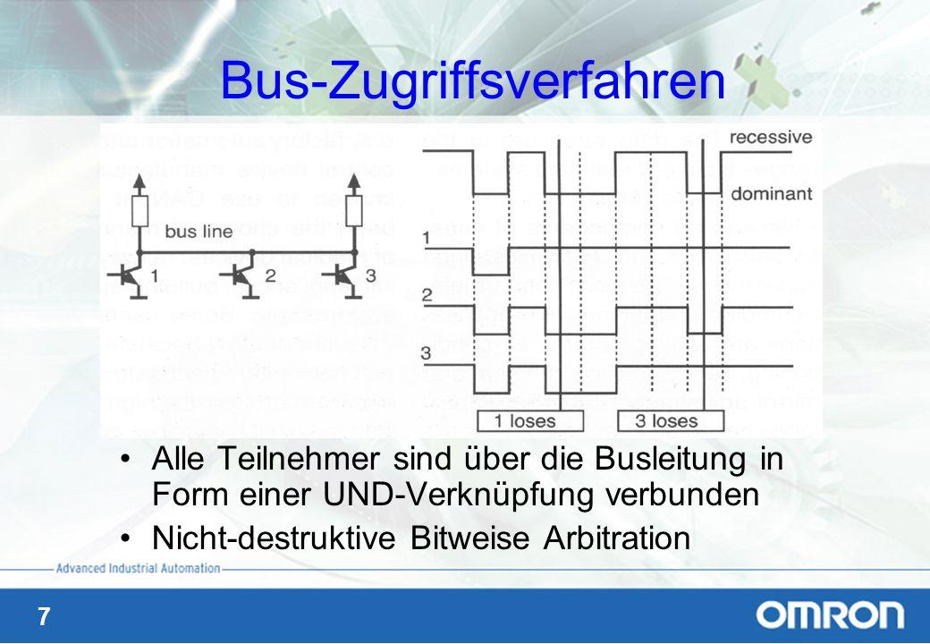 7 Bus-Zugriffsverfahren Alle Teilnehmer sind über die Busleitung in Form einer UND-Verknüpfung verbunden Nicht-destruktive Bitweise Arbitration