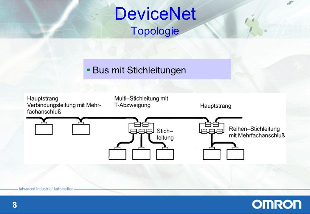 9 DeviceNet Kabeltypen Das spezielle DeviceNet-Kabel muß verwendet werden, damit die Kommunikation gut funktioniert Für Hauptleitungen gibt es das dicke Kabel (Trunk-Line) für Stichleitungen gibt es das dünne Kabel (Drop-line)